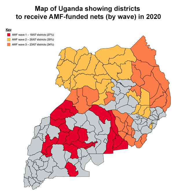 Uganda: Nets are to be distributed over a number of months in 'waves'